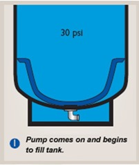 pressure_tank_diagram_step1