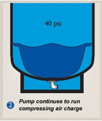 pressure_tank_diagram_step2